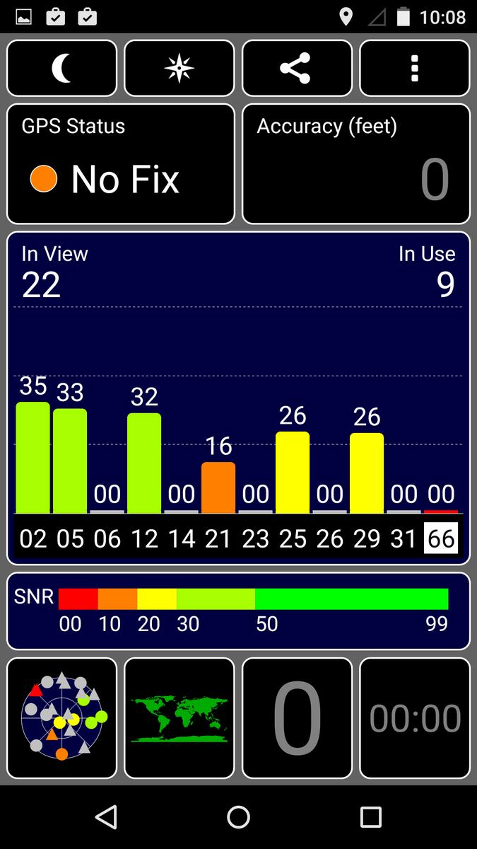 Motorola Moto X Play Smartphone Review