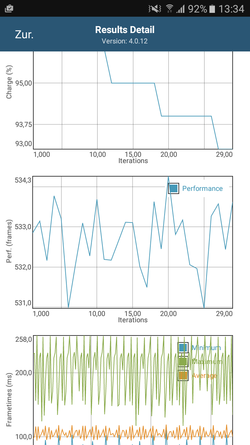 GFXBench Battery benchmark