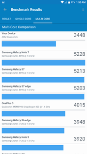 Geekbench multi-core