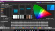 ColorChecker pre-calibration