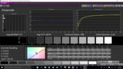 Grayscale post calibration