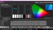 ColorChecker post calibration