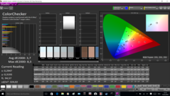 Color analysis, pre-calibration, 1080p IPS panel