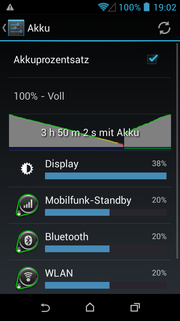 The battery lasts 3 hours and 50 minutes during full load.