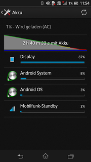 A typical result: Under maximum load, the battery is empty after 2 hours and 40 minutes.