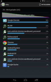 In our WLAN test to simulate practical use, the Acer tablet keeps chugging along for just under 6.5 hours.