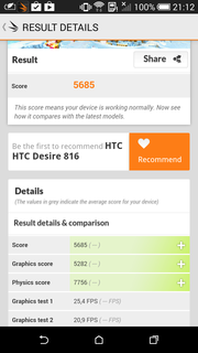 Benchmarks, such as 3DMark, certify that the HTC Desire has a high performance.
