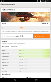 Benchmarks like 3DMark 2013 show a very high GPU performance for the Fonepad 8.