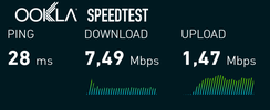 HSPA speed (speedtest.net)