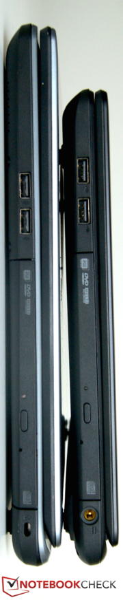 Comparison of interfaces with the big 17-inch model.