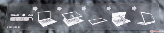 The sticker illustrates the three different modes: Laptop, Tablet, Presentation