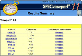 SPECviewperf 11 results