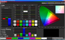 Color Management Tablet