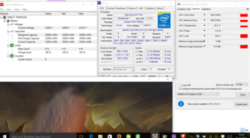 Stress test CPU @900 MHz, GPU @450 MHz