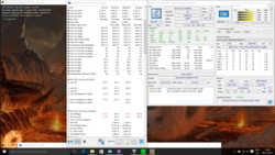 Stress test Prime95+FurMark start@2.8 GHz