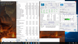 Stress test at a constant 2.7 GHz