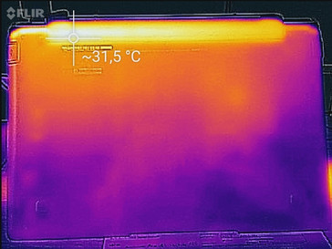 Temperatures bottom (load)
