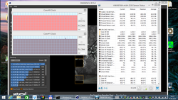 Clock rates in Cinebench R15 loop