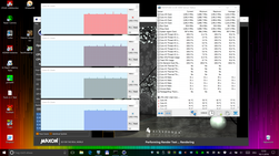 CPU clocks - Cinebench run