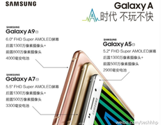 Samsung Galaxy A9 with Snapdragon 652 benchmarks appear online