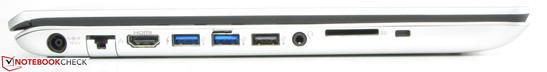 Left: Power socket, Gigabit Ethernet, HDMI, 2x USB 3.0, USB 2.0, combo audio, memory card reader (SD, SDHC, SDXC), Kensington lock slot