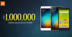 Xiaomi has sold one million handsets in India in Q3 2015