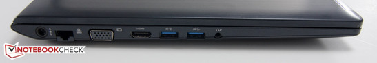 Left side: power jack, Gigabit LAN, VGA, HDMI, 2x USB 3.0, audio combo jack