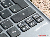 Chiclet keyboard with unclear pressure point
