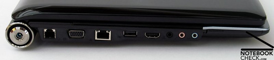 Left Side: Power Connector, Modem, VGA, LAN, USB 2.0, HDMI, Audio Ports (Line In, Microphone, Headphones), ExpressCard