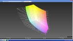 AdobeRGB coverage
