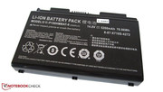 Around 77 Wh battery capacity disappears in the blink of an eye.