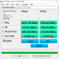 AS SSD  - primary NVMe RAID 0 SSD 2x 128 GB
