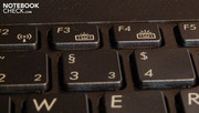 ... can also be adjusted and deactivated over function keys.
