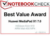 Best Value in September 2014: Huawei MediaPad X1 7.0