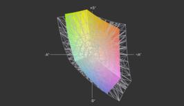 HP Envy 14-2090eo vs. sRGB (grid)