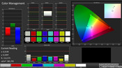 CalMan: Color Management