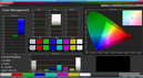 Color Management (target color space: sRGB)