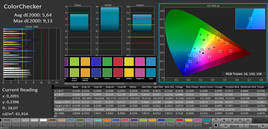 CalMAN ColorChecker sRGB