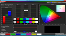 Color Management (traget space: sRGB)