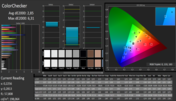 ColorChecker (pre-calibration, target color space sRGB)
