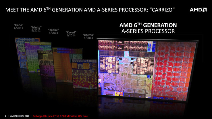 Carrizo is the sixth generation of AMD APUs (graphics card and processor combined)