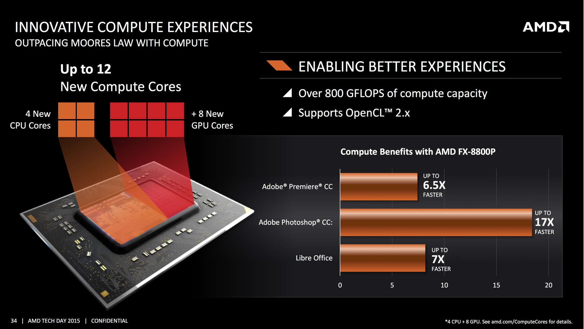 AMD Carrizo Mainstream APUs Overview