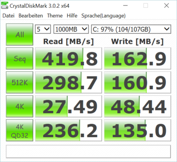 Crystal DiskMark performance results