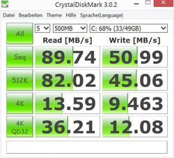CrystalDiskMark with Bitlocker enabled