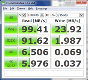 CDM results from an available onboard USB 3.0 drive on the notebook