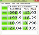CrystalDiskMark: U100 SSD 64 GB from SanDisk