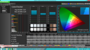 CalMAN: ColorChecker pre-calibration