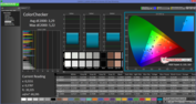 CalMAN: ColorChecker without calibration