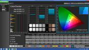 ColorChecker (calibrated)