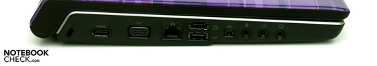 Left side: Kensington lock, HDMI, VGA, LAN, eSATA/USB, Firewire, Audio ports